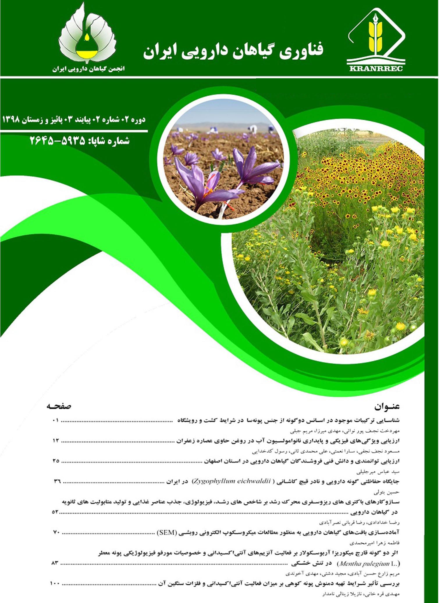 فناوری گیاهان دارویی ایران
